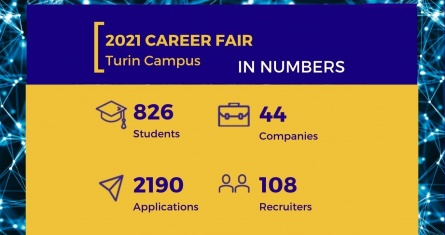 ESCP Virtual Career Fair in Numbers
